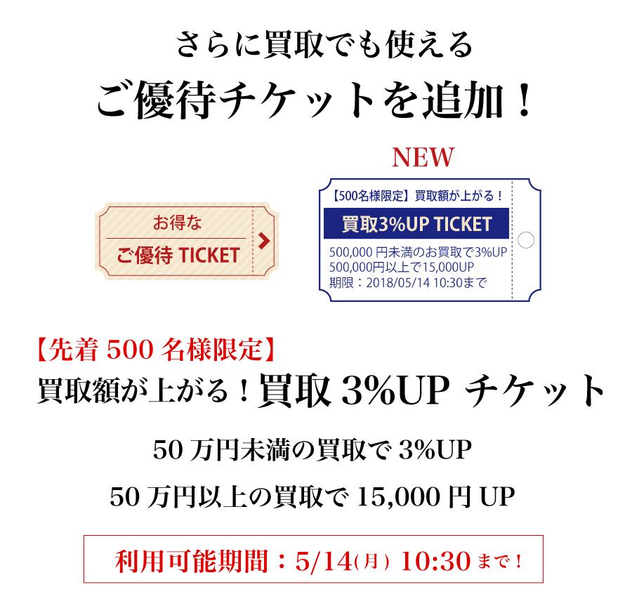 買取チケット