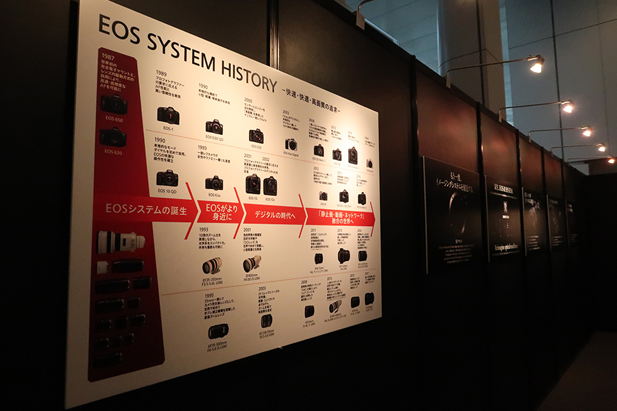 EOSの歴史
