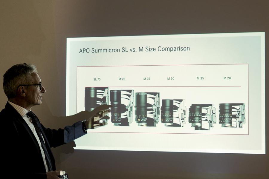 SL用プライムレンズと、レンジファインダー用Mシステムレンズの大きさの比較