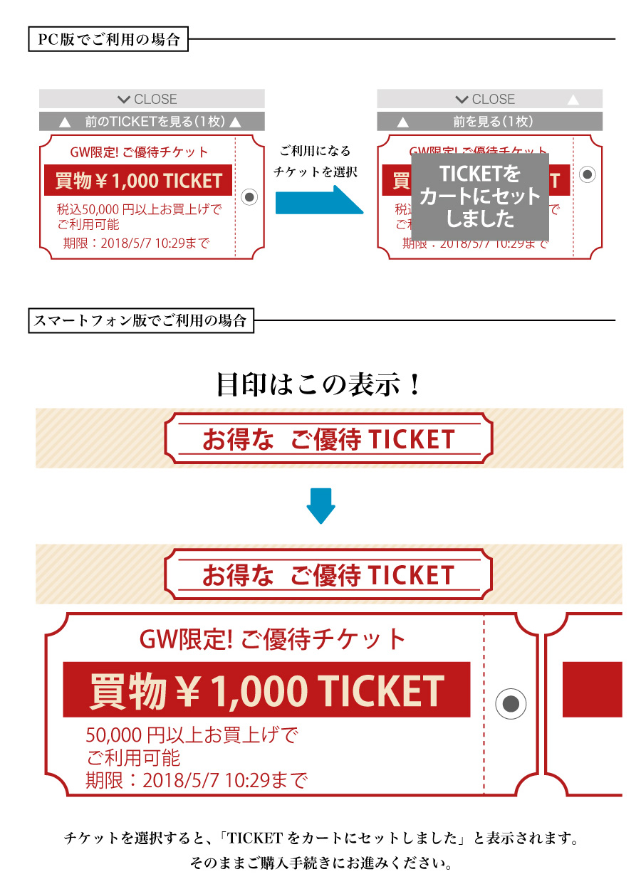 ご優待チケット使い方