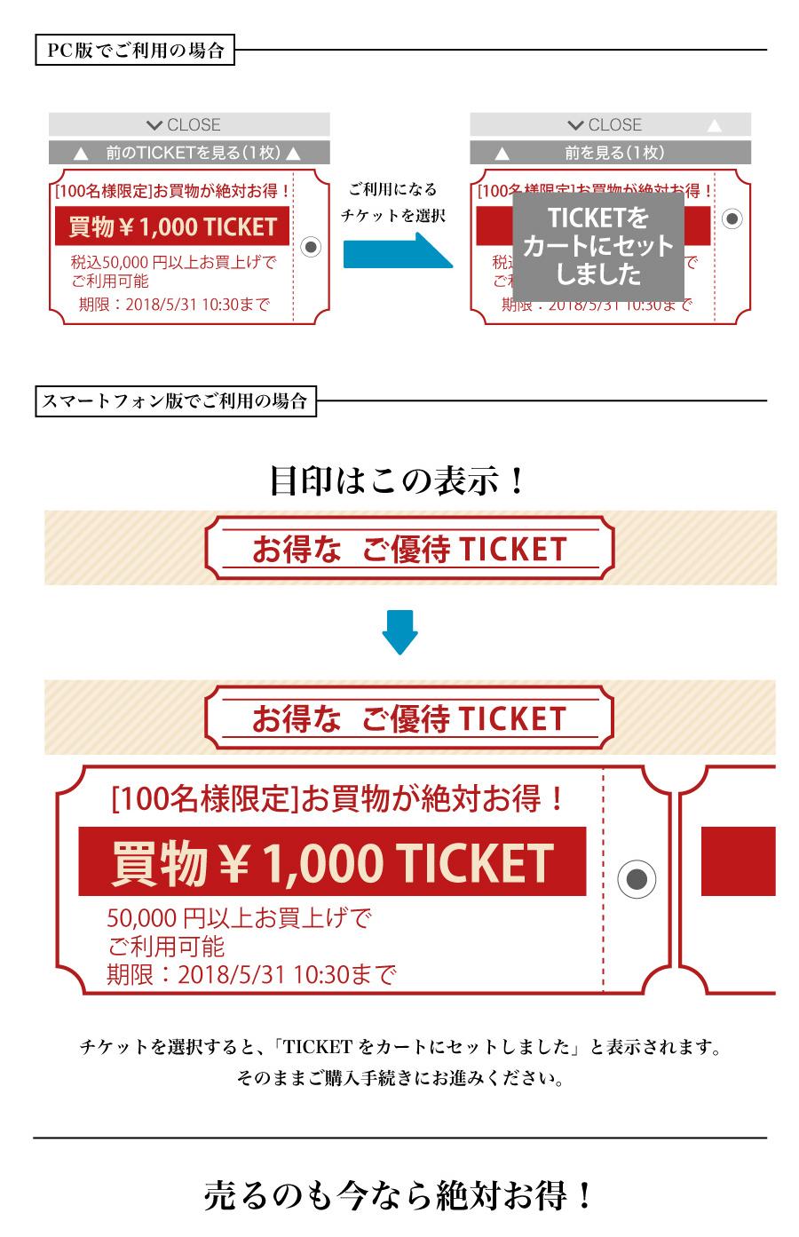 お買物チケット