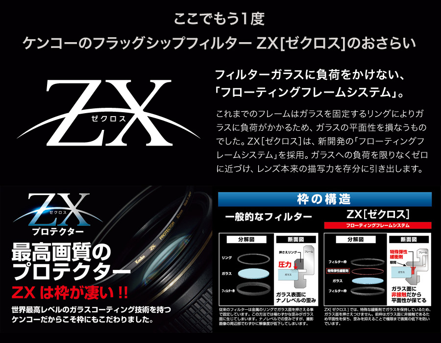 ZXフィルターとは