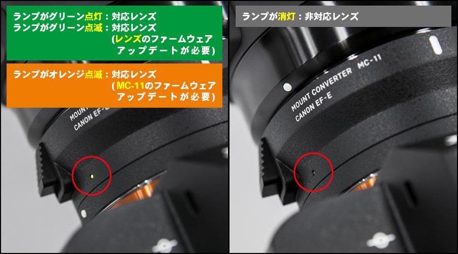 SIGMA (シグマ) マウントコンバーター MC-11 キヤノンEFレンズ/ソニーEボディ用