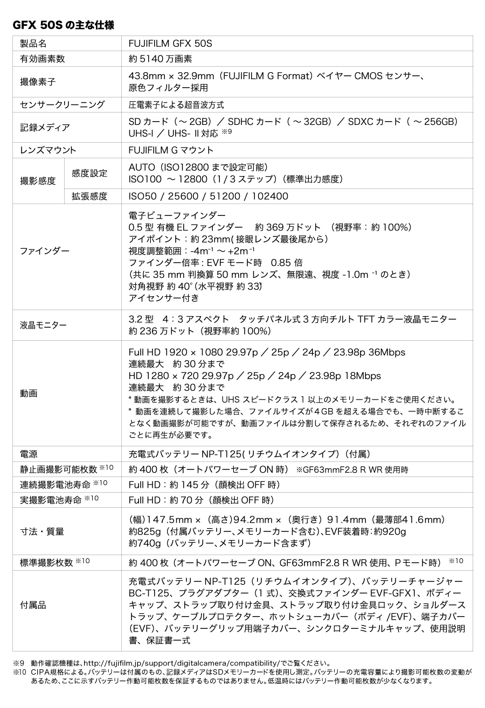 FUJIFILM(フジフイルム)GFX 50S