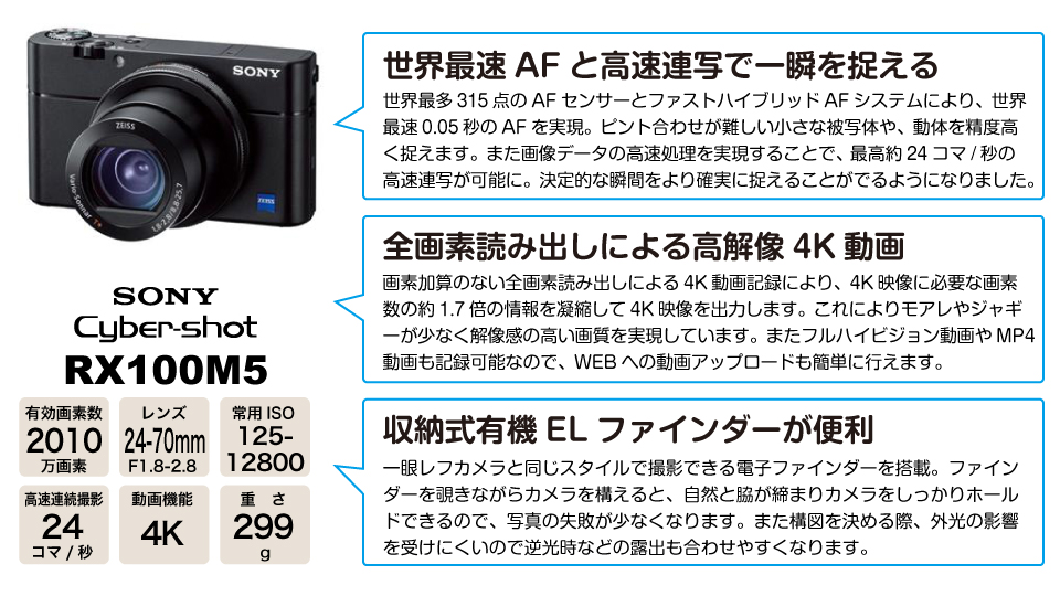 SONY Cyber-shot DSC-RX100M5 オススメポイント